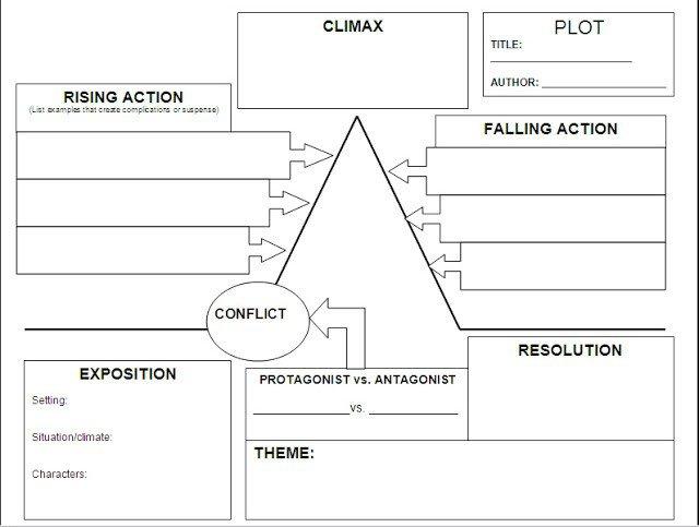 23 Images Of Plot Diagram Template Worksheet