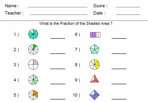 Develop Understanding Of Fractions As Numbers