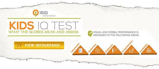 Free Iq Test, Kids Iq Test, Personality & Career Testing