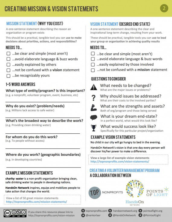 Guide To Creating Mission & Vision Statements