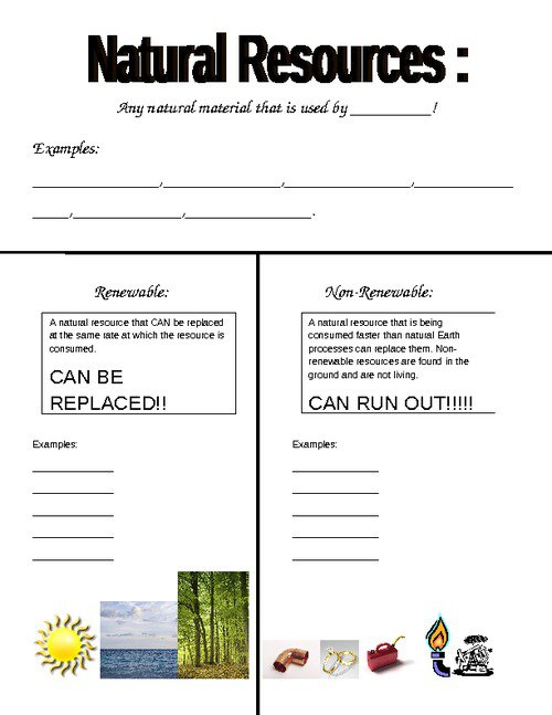 Natural Resourses Worksheets