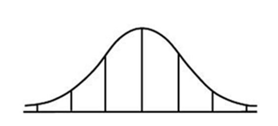 Normal Distribution Worksheets Free Worksheets Library