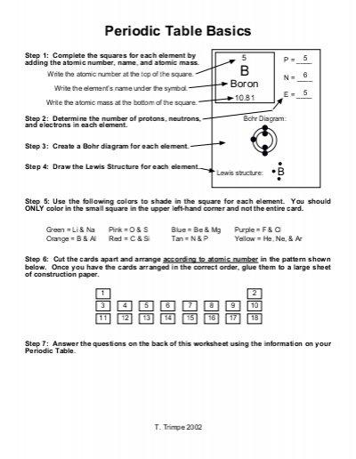 Periodic table basics worksheets answers urtaz Choice Image