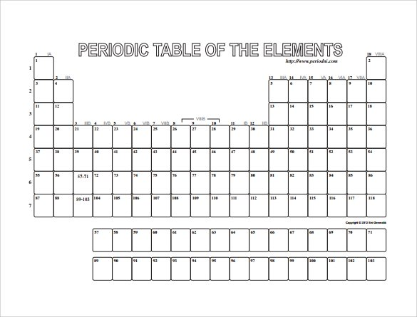 Periodic Table Practice Worksheet Free Worksheets Library
