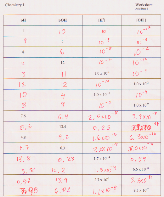 Ph And Poh Worksheet Answers