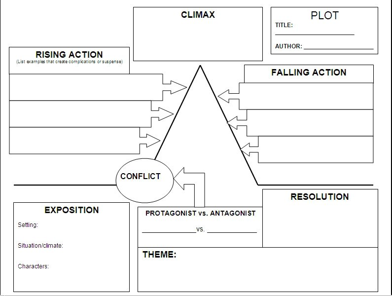 Plot Structure Worksheet Free Worksheets Library