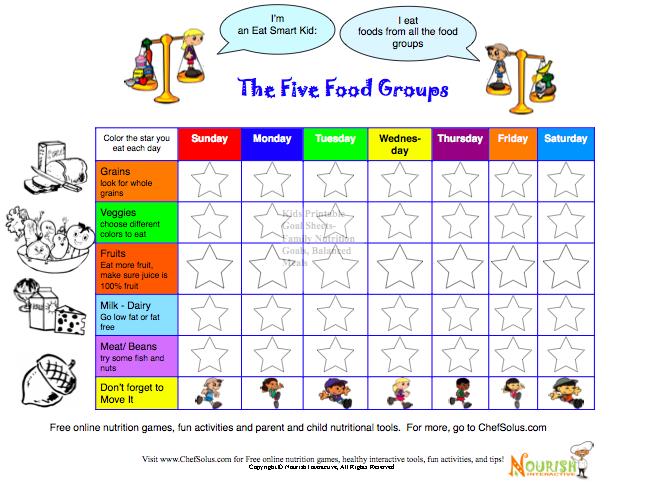 Printable Food Pyramid For Students