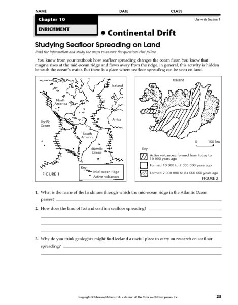 Sea Floor Spreading Worksheet