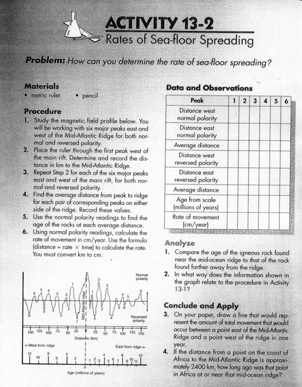Seafloor Spreading Worksheet Free Worksheets Library