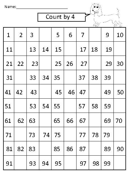 Skip Counting By 3 Worksheets Free Worksheets Library