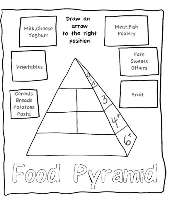 The 25+ Best Food Pyramid For Kids Ideas On Free Worksheets Samples