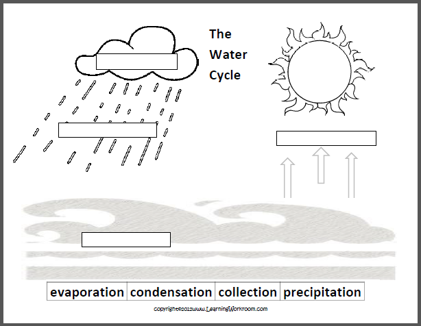 Water Cycle Worksheets Free Worksheets Library