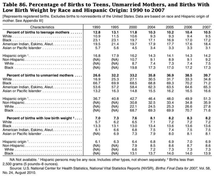 Worksheet   Bill Of Rights Worksheets Natural Resources Worksheets