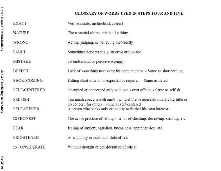 12 Steps Of Aa Worksheets