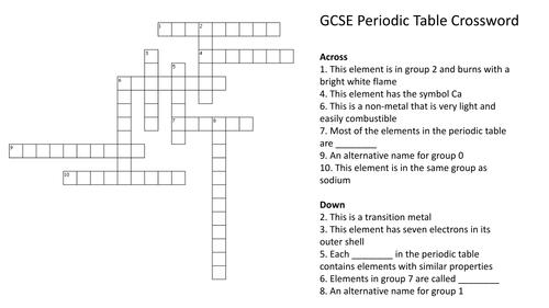 18 Educative Chemistry Crossword Puzzles