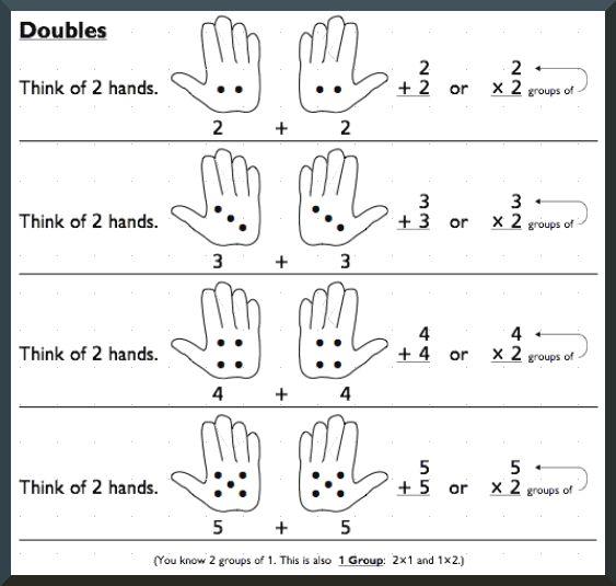66 Best Multiplication Images On Free Worksheets Samples