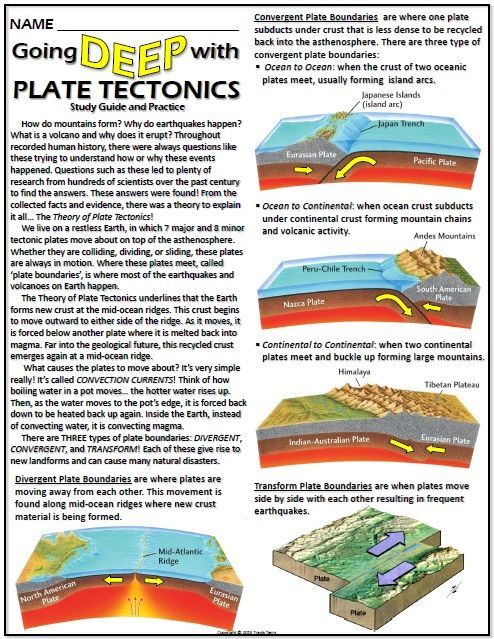 8 Best Plate Tectonics Images On Free Worksheets Samples