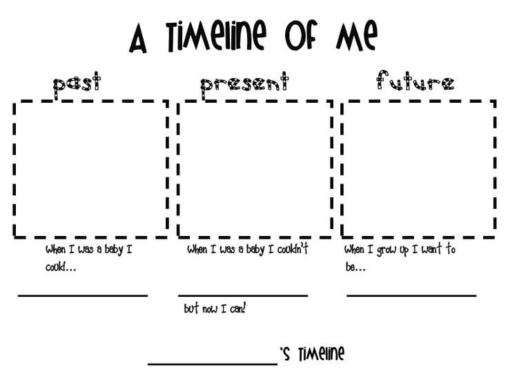 A Timeline Of Me Preschool Worksheet  Great For The First Day Of