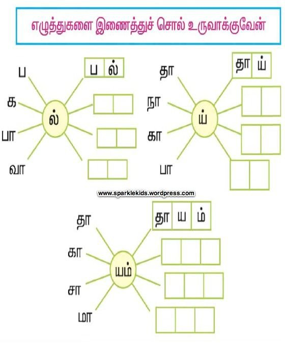 Alphabets Worksheets » Tamil Alphabets Worksheets Printable
