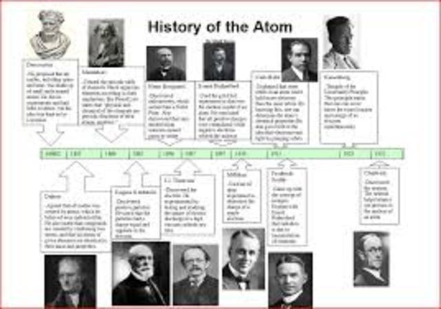 Atomic Theory Timeline Worksheet Free Worksheets Library