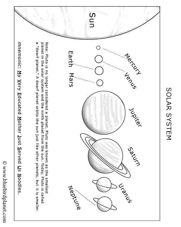 Best 25+ Solar System Worksheets Ideas On Free Worksheets Samples