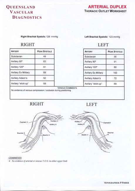 Carotid Ultrasound Worksheet Free Worksheets Library