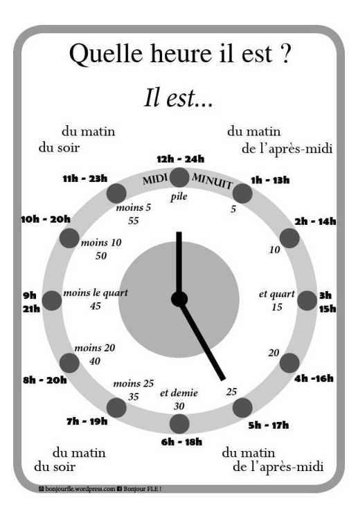 Collection Telling Time In French Worksheets Pictures