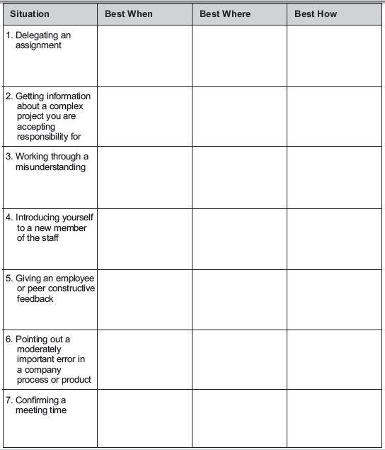 Communication Skills Worksheet Free Worksheets Library