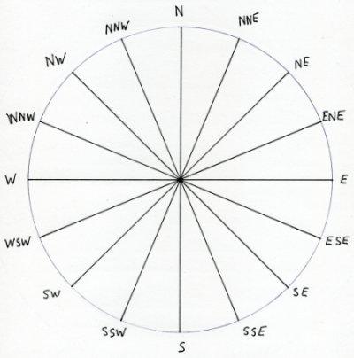 Compass Printable
