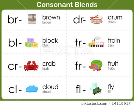 Consonant Blends Worksheet For Kids   Br, Bl, Cr, Cl, Dr, Tr, Fr