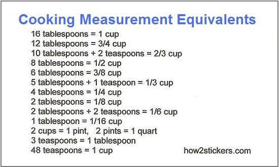 Cooking Measurement Worksheets Free Worksheets Library