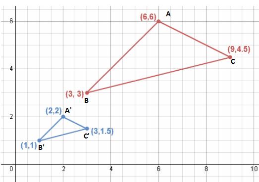 Dilation Math Worksheets