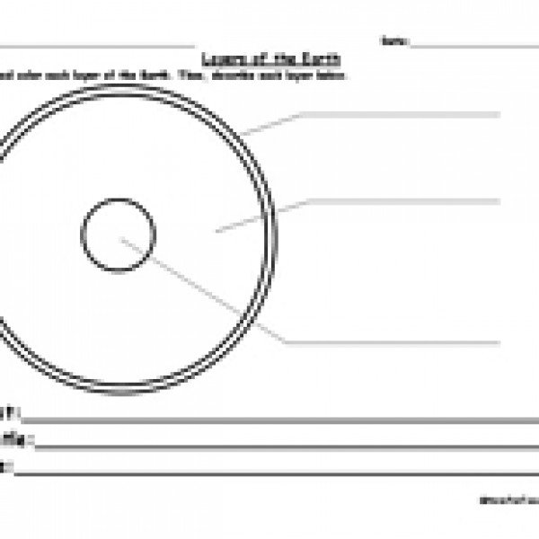 Earth Layers Worksheet Free Worksheets Library