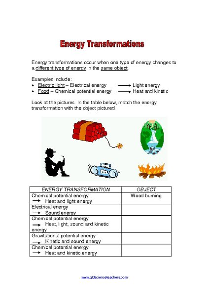 Energy Conversion Worksheets 6th Grade