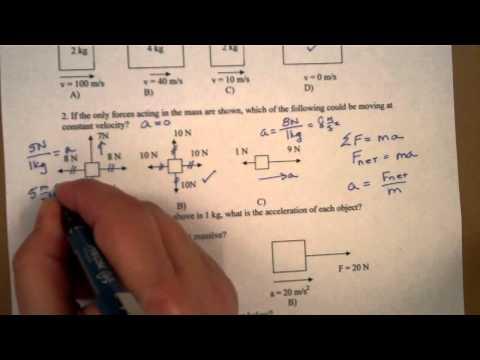 Force Diagrams Worksheet