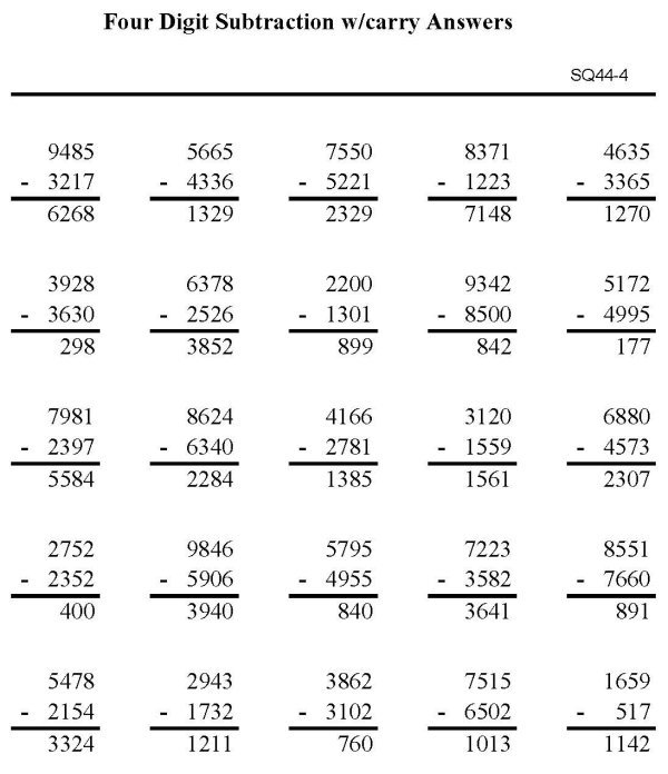 Four Digit Subtraction Worksheets Free Worksheets Library