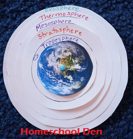 Free Earth Science Packet On The Layers Of The Atmosphere (19