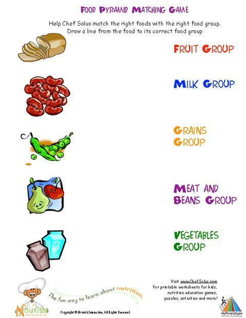 Free Nutrition Worksheets Free Worksheets Library
