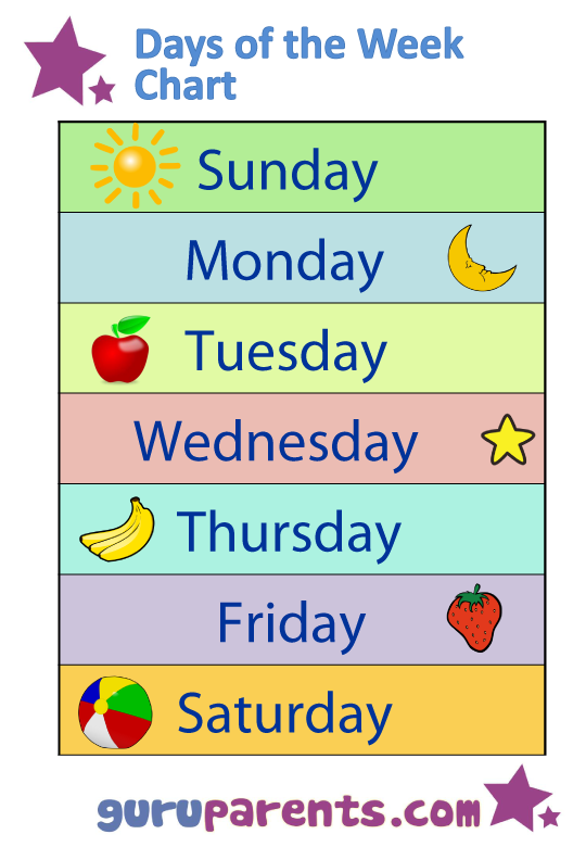 Free Worksheets » Worksheets For Days Of The Week