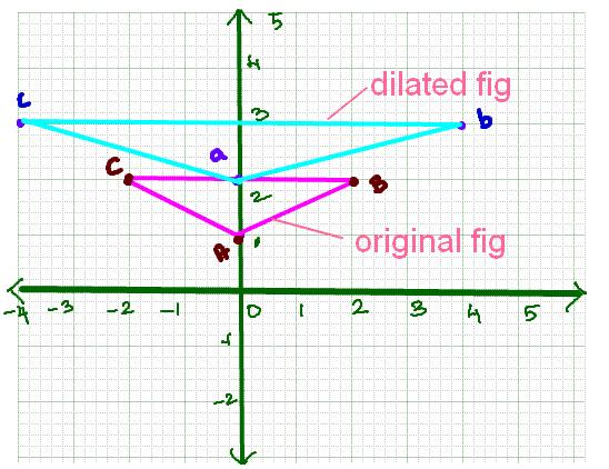 Geometry Dilations Worksheet