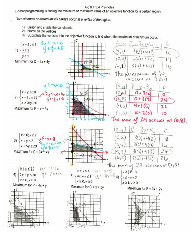Graphing – Insert Clever Math Pun Here