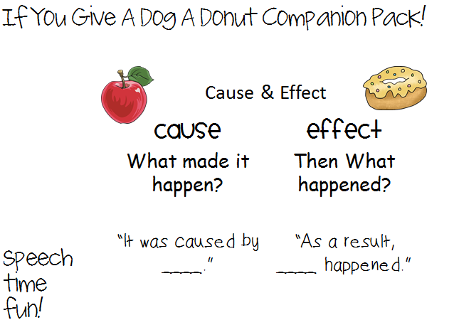 If You Give A Dog A Donut Clipart (77+)