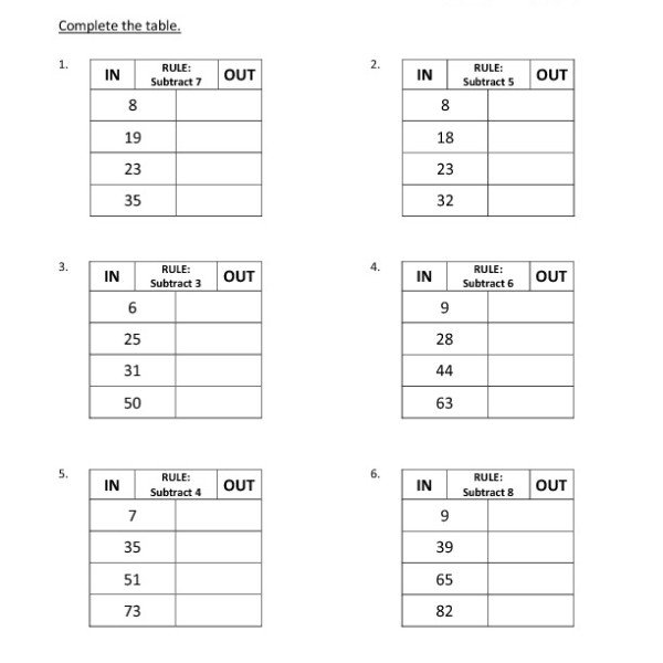 Input Output Tables Worksheets Free Worksheets Library