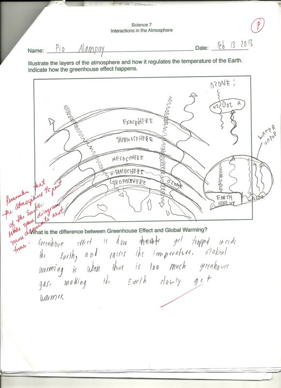Layers Of The Atmosphere Worksheets Middle School  Layers  Best