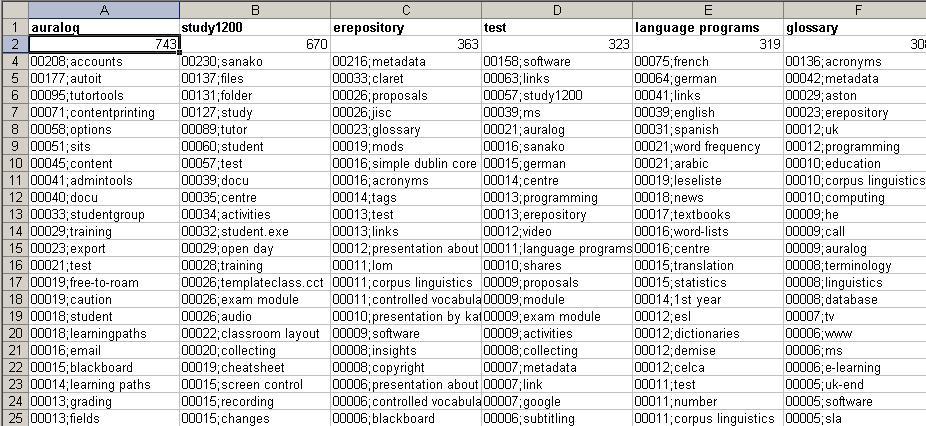 Learning Korean Worksheets Free Worksheets Library