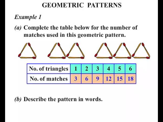 Mathematics Number Patterns Unit  1 5 6