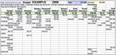 Money Budget Spreadsheet