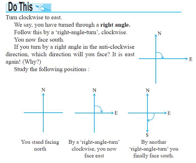 Ncert Class Vi Mathematics Chapter 5 Understanding Elementary
