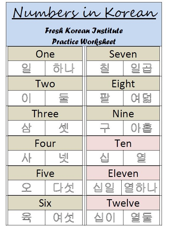Numbers In Korean Practice Writing Worksheet 1 – Fresh Korean