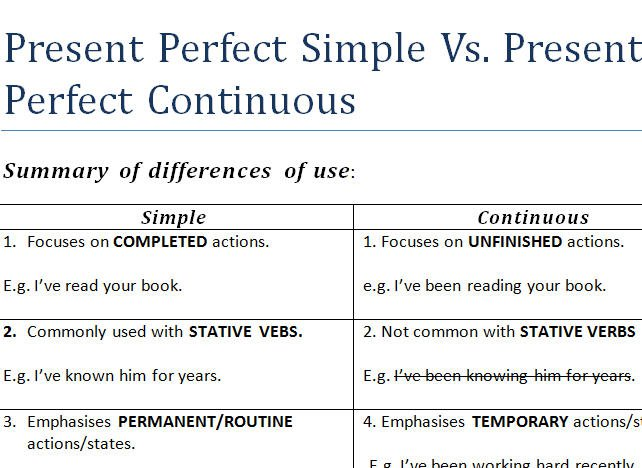 Perfect Simple Vs Present Perfect Continuous